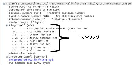 パケット詳細部(TCPフラグ)