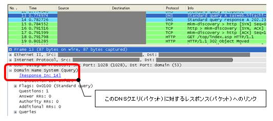 パケット詳細部 - 追加情報とリンク(DNS)