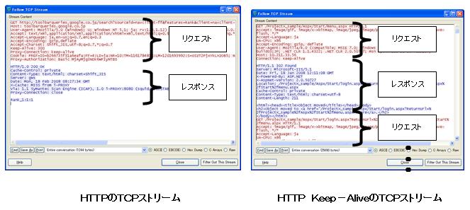 HTTPのTCPストリームとHTTP Keep-AliveのTCPストリーム